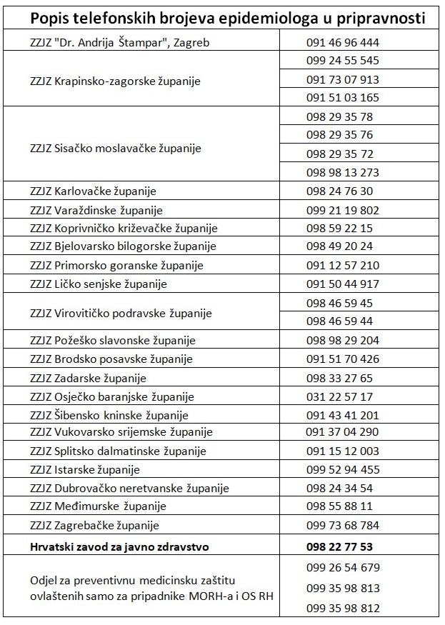 Popis epidemiologa